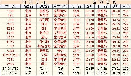 北京到秦皇岛列车时刻